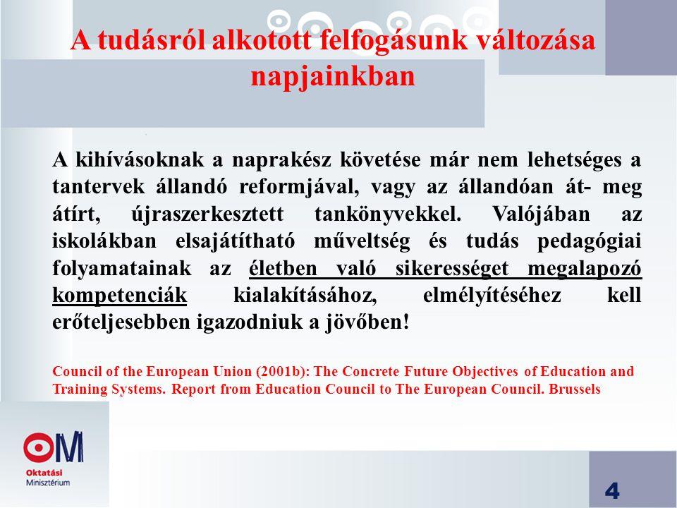 3 A tudásról alkotott felfogásunk változása napjainkban European Round Table of Industrialist ajánlásai Education for Europeans.