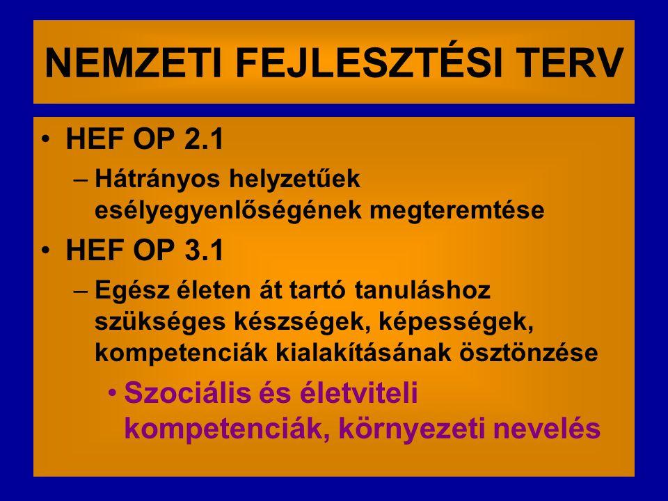 NEMZETI FEJLESZTÉSI TERV HEF OP 2.1 –Hátrányos helyzetűek esélyegyenlőségének megteremtése HEF OP 3.1 –Egész életen át tartó tanuláshoz szükséges kész