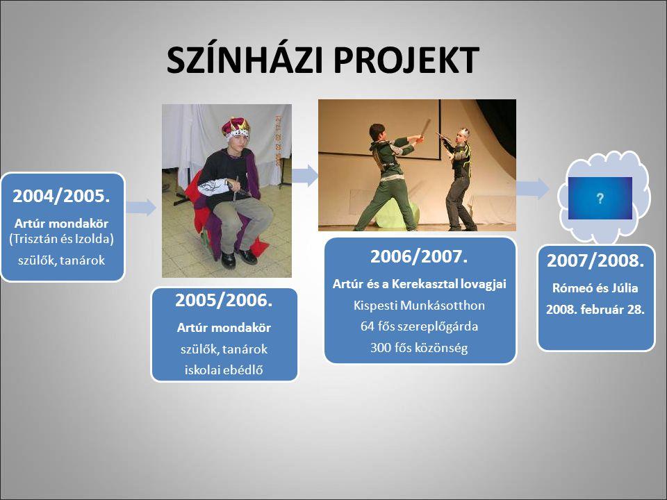 2004/2005. Artúr mondakör (Trisztán és Izolda) szülők, tanárok 2005/2006.