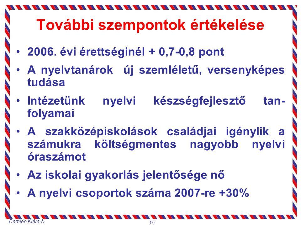 Demjén Klára © 15 További szempontok értékelése 2006. évi érettséginél + 0,7-0,8 pont A nyelvtanárok új szemléletű, versenyképes tudása Intézetünk nye