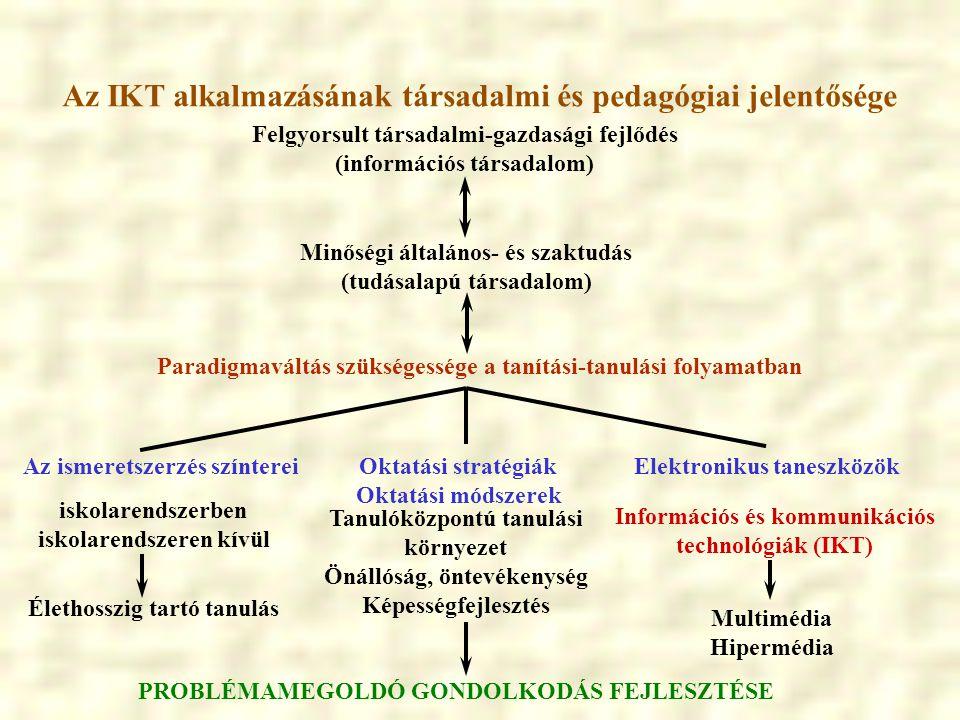 Általános műveltség Speciális képességek Szaktárgyi tudás Ált.