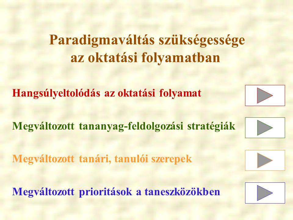 Hangsúlyeltolódás az oktatási folyamatban Tanulótárs Tanulási környezet Könyvtár Tankönyv Tanár Internet Multimédia- hipermédia Tanuló Kísérle- tezés Feladatmeg- oldás Tudásátadó modell Tudásfelfedező modell