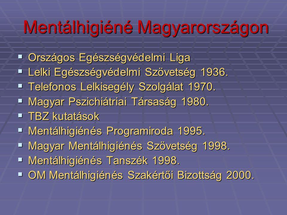 Mentálhigiéné Magyarországon Mentálhigiéné Magyarországon  Országos Egészségvédelmi Liga  Lelki Egészségvédelmi Szövetség 1936.  Telefonos Lelkiseg