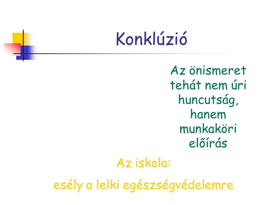 Lehetőségek Mentálhigiénés tanulmányok SE, KGRE www.mentalhigiene.hu MAP folytatása Hálózatépítés www.mamesz.hu Önismereti csoportba járás pszichodráma, bibliadráma, improvizáció www.pszichodrama.hu www.alomszinhaz.hu