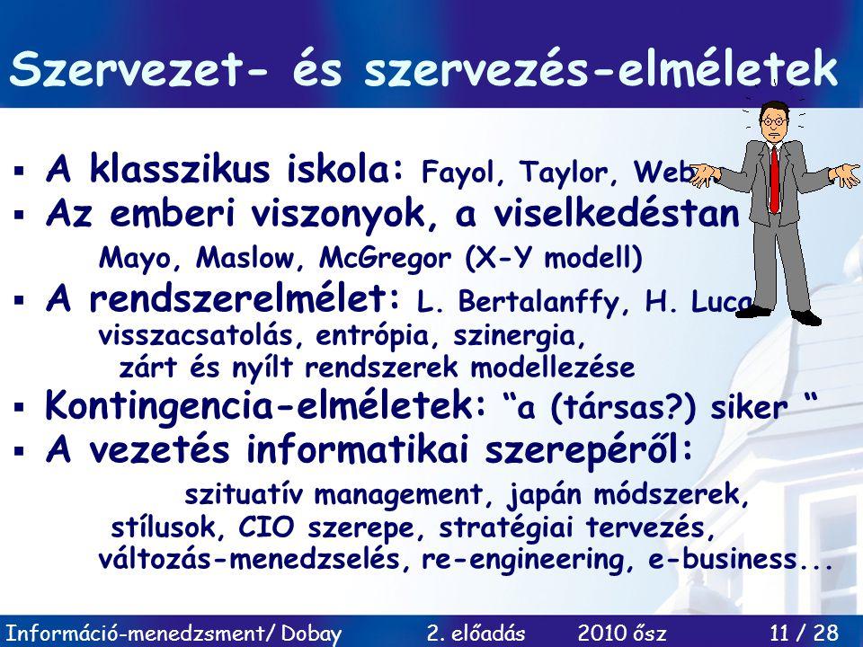 Információ-menedzsment/ Dobay 2. előadás 2010 ősz 11 / 28 Szervezet- és szervezés-elméletek  A klasszikus iskola: Fayol, Taylor, Weber  Az emberi vi