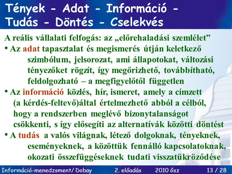 """Információ-menedzsment/ Dobay 2. előadás 2010 ősz 13 / 28 Tények - Adat - Információ - Tudás - Döntés - Cselekvés A reális vállalati felfogás: az """"elő"""