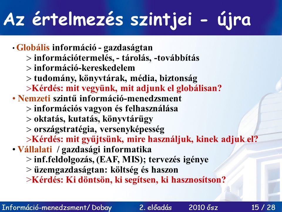 Információ-menedzsment/ Dobay 2. előadás 2010 ősz 15 / 28 Az értelmezés szintjei - újra Globális információ - gazdaságtan  információtermelés, - táro