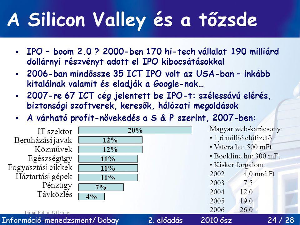 Információ-menedzsment/ Dobay 2. előadás 2010 ősz 24 / 28 A Silicon Valley és a tőzsde  IPO – boom 2.0 ? 2000-ben 170 hi-tech vállalat 190 milliárd d