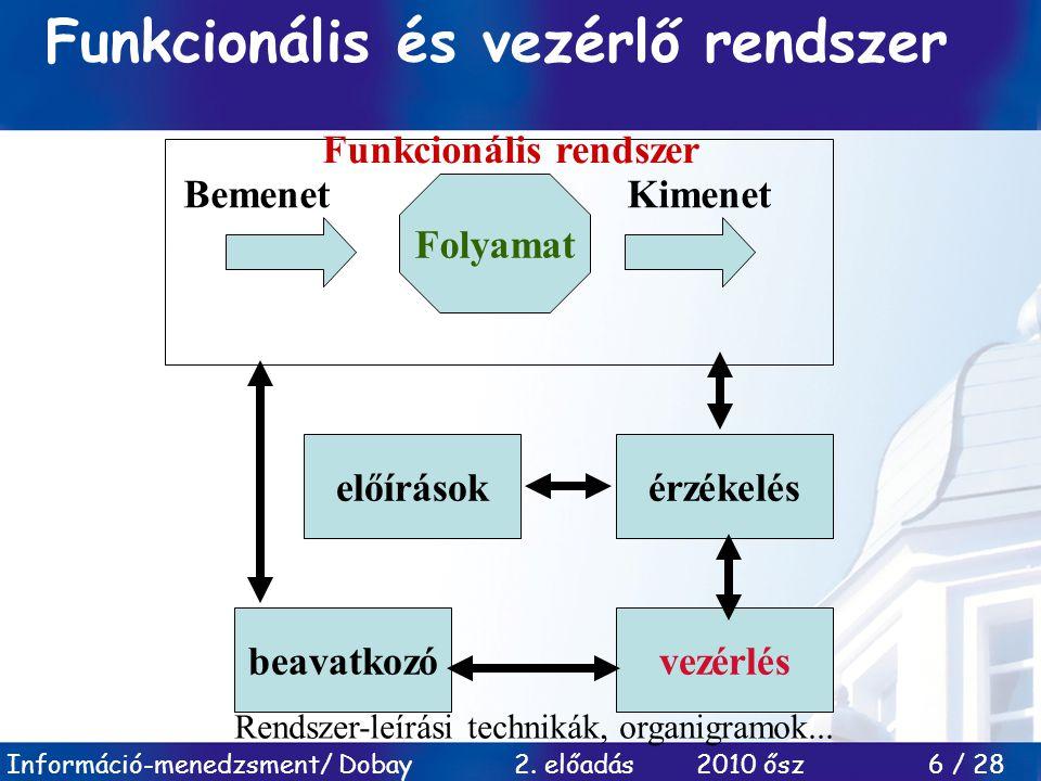 Információ-menedzsment/ Dobay 2. előadás 2010 ősz 6 / 28 Funkcionális és vezérlő rendszer Folyamat Bemenet Kimenet Funkcionális rendszer előírások bea