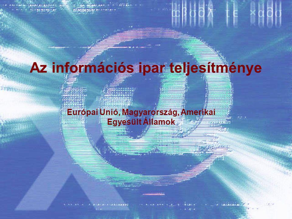 Az információs ipar teljesítménye Európai Unió, Magyarország, Amerikai Egyesült Államok