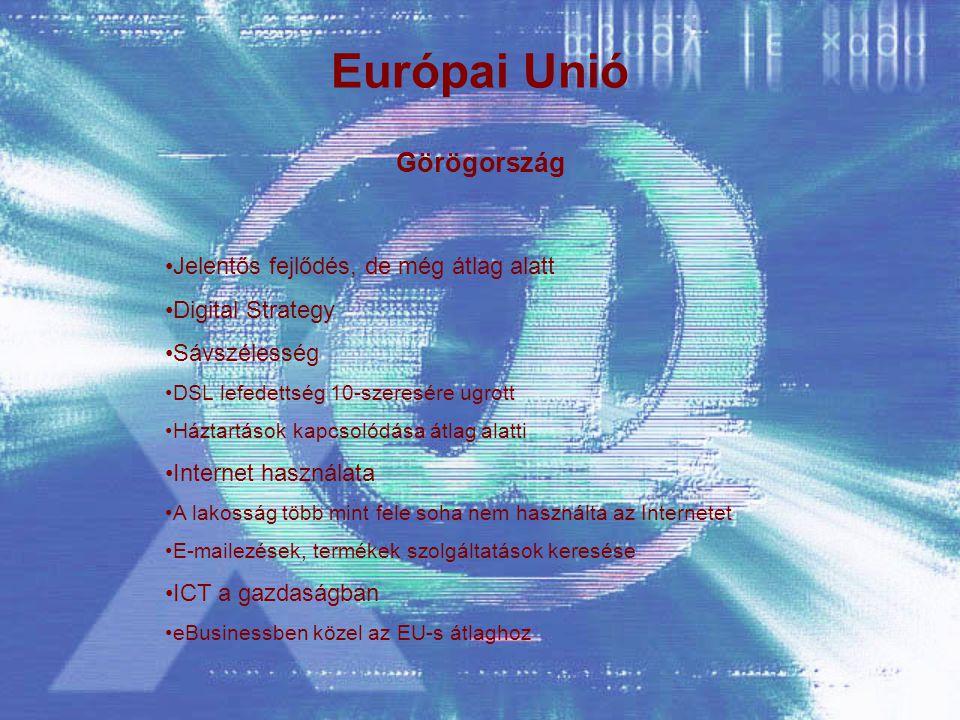 Európai Unió Görögország Jelentős fejlődés, de még átlag alatt Digital Strategy Sávszélesség DSL lefedettség 10-szeresére ugrott Háztartások kapcsolódása átlag alatti Internet használata A lakosság több mint fele soha nem használta az Internetet E-mailezések, termékek szolgáltatások keresése ICT a gazdaságban eBusinessben közel az EU-s átlaghoz