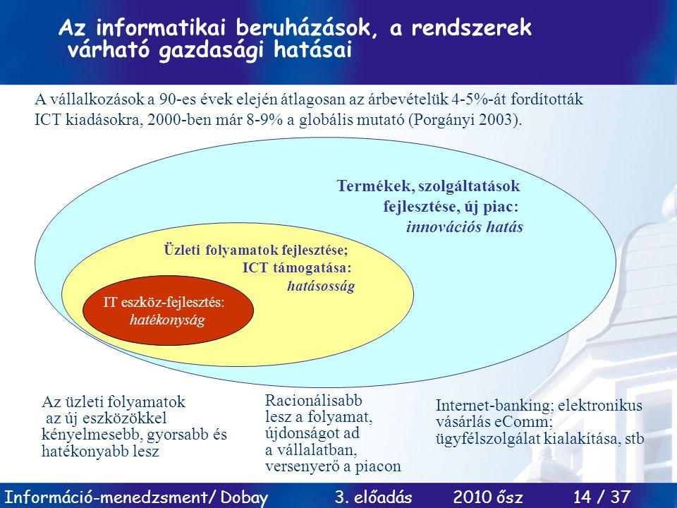 Információ-menedzsment/ Dobay 3. előadás 2010 ősz 14 / 37 Termékek, szolgáltatások fejlesztése, új piac: innovációs hatás Az informatikai beruházások,