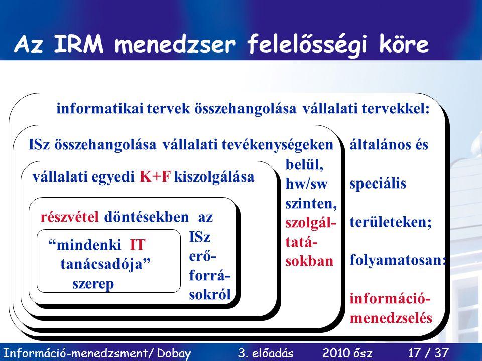 Információ-menedzsment/ Dobay 3. előadás 2010 ősz 17 / 37 Az IRM menedzser felelősségi köre informatikai tervek összehangolása vállalati tervekkel: ál