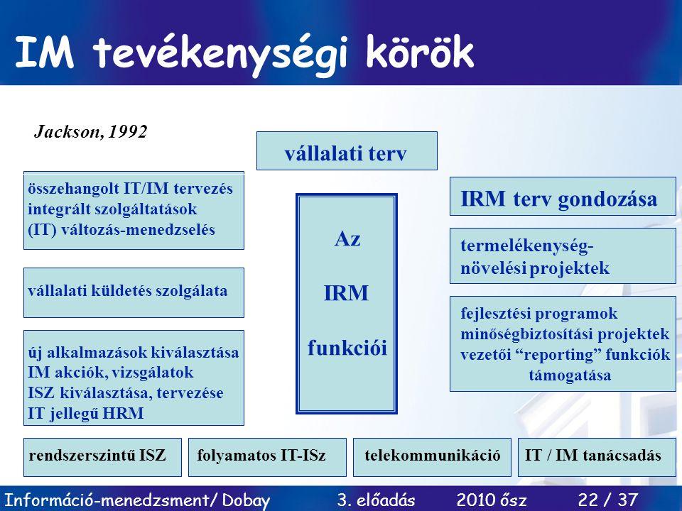 Információ-menedzsment/ Dobay 3. előadás 2010 ősz 22 / 37 IM tevékenységi körök rendszerszintű ISZ folyamatos IT-ISz telekommunikáció IT / IM tanácsad
