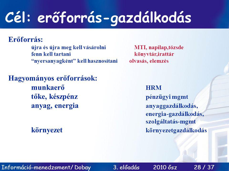 Információ-menedzsment/ Dobay 3. előadás 2010 ősz 28 / 37 Cél: erőforrás-gazdálkodás Erőforrás: újra és újra meg kell vásárolni MTI, napilap,tőzsde fe