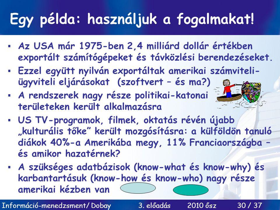 Információ-menedzsment/ Dobay 3. előadás 2010 ősz 30 / 37 Egy példa: használjuk a fogalmakat!  Az USA már 1975-ben 2,4 milliárd dollár értékben expor