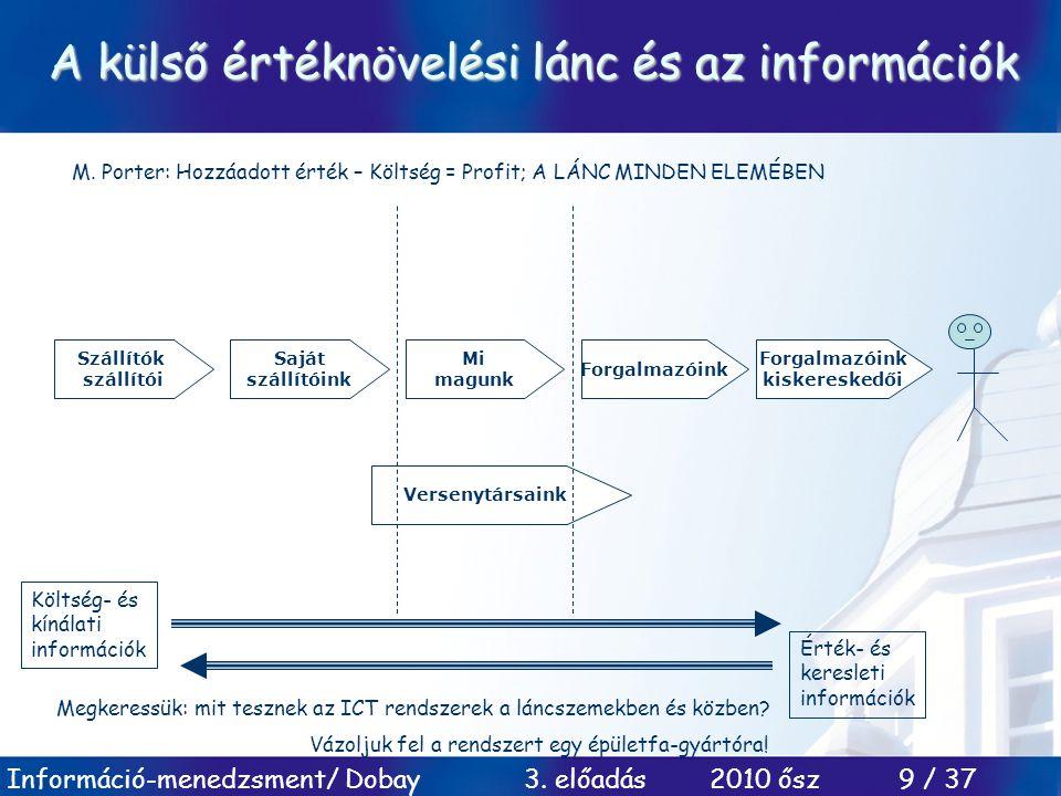 Információ-menedzsment/ Dobay 3. előadás 2010 ősz 9 / 37 A külső értéknövelési lánc és az információk Szállítók szállítói Saját szállítóink Mi magunk