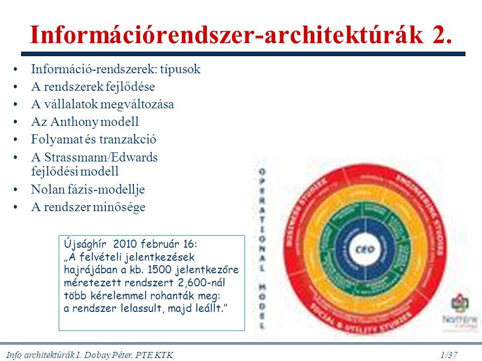 Info architektúrák I. Dobay Péter, PTE KTK 1/37 Információrendszer-architektúrák 2. Információ-rendszerek: típusok A rendszerek fejlődése A vállalatok