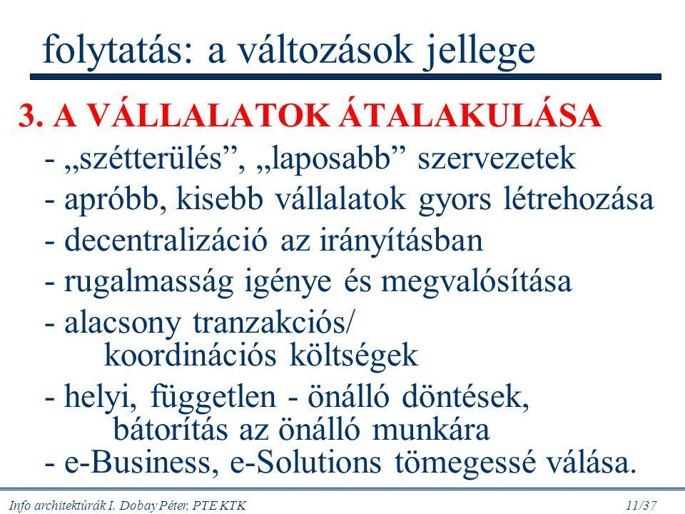 """Info architektúrák I. Dobay Péter, PTE KTK 11/37 folytatás: a változások jellege 3. A VÁLLALATOK ÁTALAKULÁSA - """"szétterülés"""", """"laposabb"""" szervezetek -"""