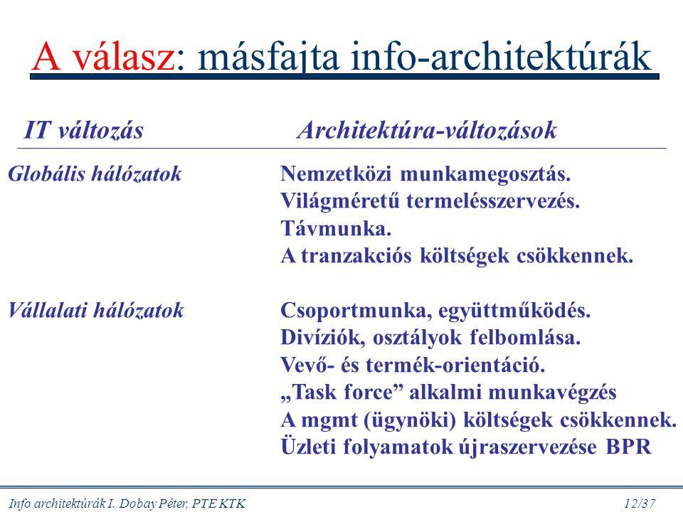 Info architektúrák I. Dobay Péter, PTE KTK 12/37 A válasz: másfajta info-architektúrák Globális hálózatokNemzetközi munkamegosztás. Világméretű termel