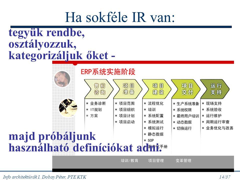 Info architektúrák I. Dobay Péter, PTE KTK 14/37 Ha sokféle IR van: tegyük rendbe, osztályozzuk, kategorizáljuk őket - majd próbáljunk használható def