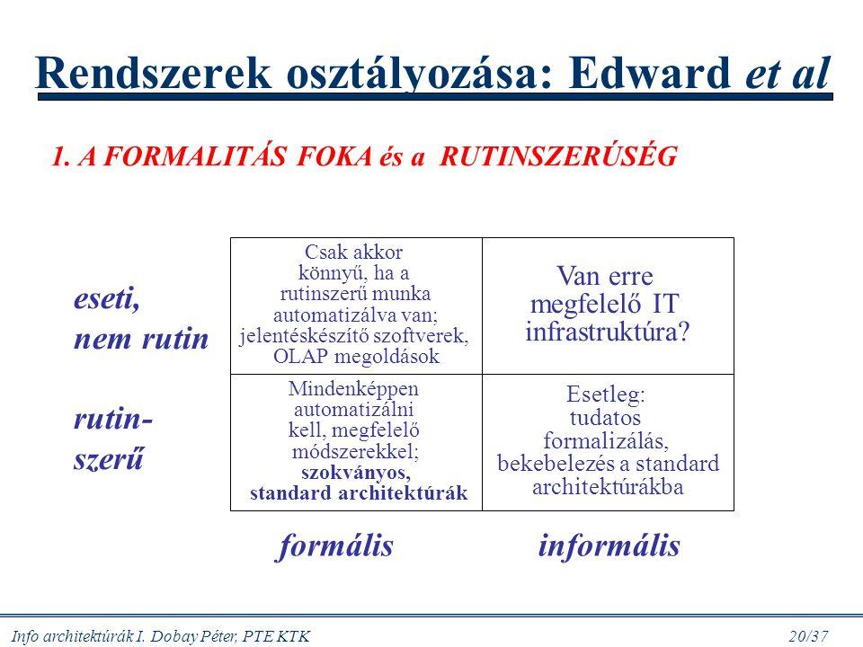 Info architektúrák I. Dobay Péter, PTE KTK 20/37 Rendszerek osztályozása: Edward et al 1. A FORMALITÁS FOKA és a RUTINSZERÚSÉG Csak akkor könnyű, ha a