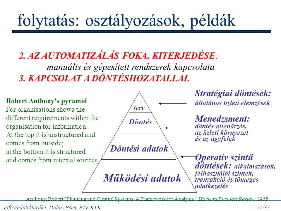 Info architektúrák I. Dobay Péter, PTE KTK 21/37 folytatás: osztályozások, példák 2. AZ AUTOMATIZÁLÁS FOKA, KITERJEDÉSE: manuális és gépesített rendsz