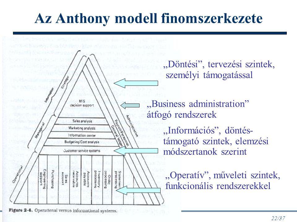 """Info architektúrák I. Dobay Péter, PTE KTK 22/37 Az Anthony modell finomszerkezete """"Operatív"""", műveleti szintek, funkcionális rendszerekkel """"Informáci"""