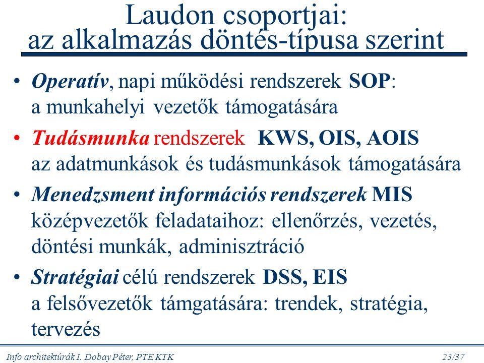 Info architektúrák I. Dobay Péter, PTE KTK 23/37 Laudon csoportjai: az alkalmazás döntés-típusa szerint Operatív, napi működési rendszerek SOP: a munk