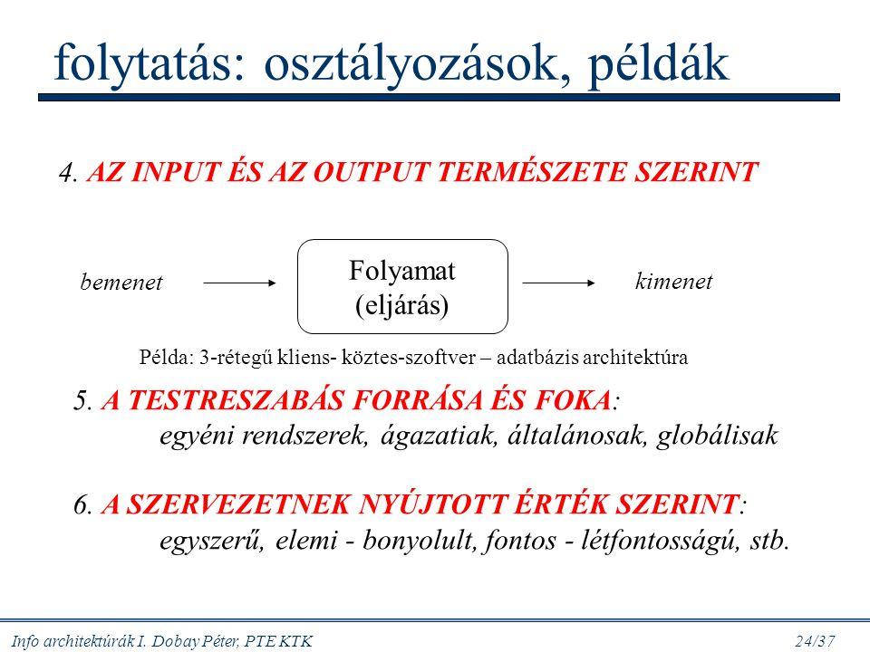 Info architektúrák I. Dobay Péter, PTE KTK 24/37 folytatás: osztályozások, példák 4. AZ INPUT ÉS AZ OUTPUT TERMÉSZETE SZERINT 5. A TESTRESZABÁS FORRÁS