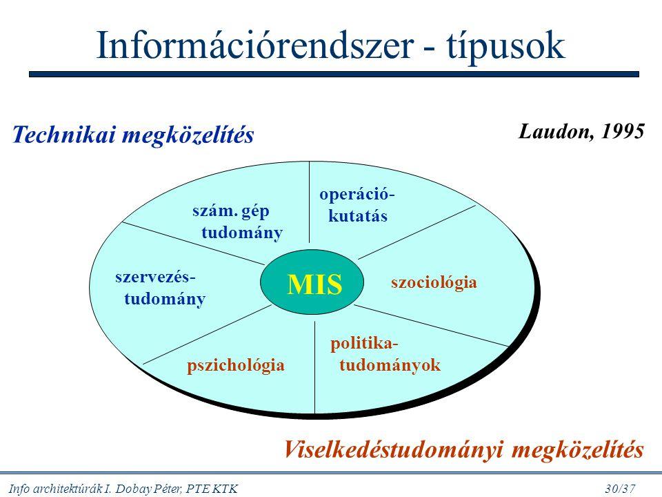Info architektúrák I. Dobay Péter, PTE KTK 30/37 Információrendszer - típusok Viselkedéstudományi megközelítés MIS Technikai megközelítés szám. gép tu