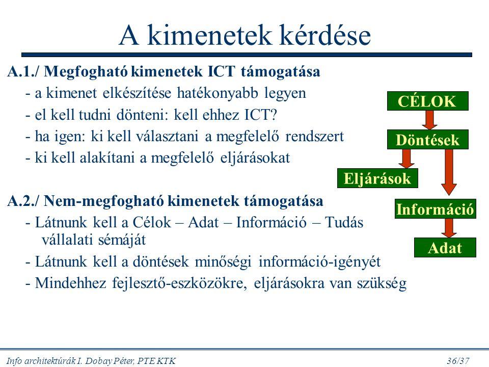 Info architektúrák I. Dobay Péter, PTE KTK 36/37 A kimenetek kérdése A.1./ Megfogható kimenetek ICT támogatása - a kimenet elkészítése hatékonyabb leg