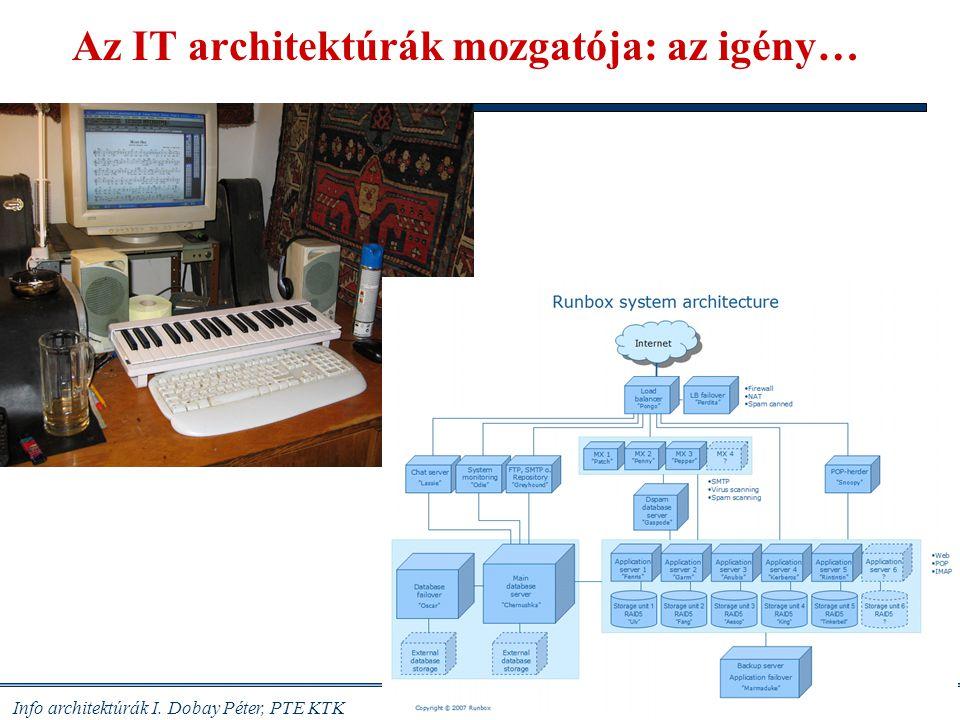 Info architektúrák I. Dobay Péter, PTE KTK 37/37 Az IT architektúrák mozgatója: az igény…