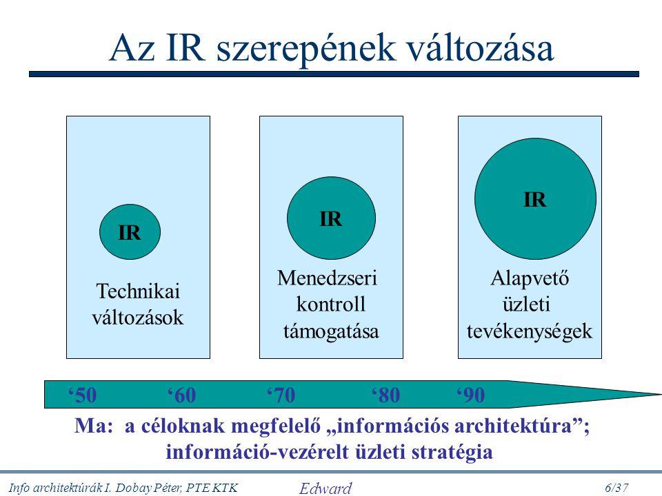 Info architektúrák I. Dobay Péter, PTE KTK 6/37 Az IR szerepének változása '50 '60 '70 '80 '90 Technikai változások IR Menedzseri kontroll támogatása