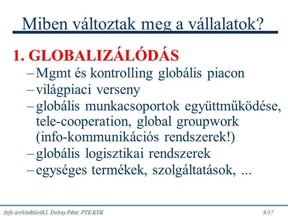 Info architektúrák I. Dobay Péter, PTE KTK 9/37 Miben változtak meg a vállalatok? 1. GLOBALIZÁLÓDÁS –Mgmt és kontrolling globális piacon –világpiaci v