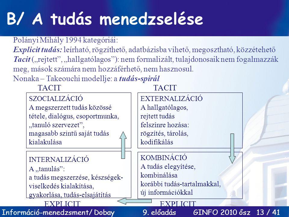 Információ-menedzsment/ Dobay 9. előadás GINFO 2010 ősz 13 / 41 B/ A tudás menedzselése Polányi Mihály 1994 kategóriái: Explicit tudás: leírható, rögz