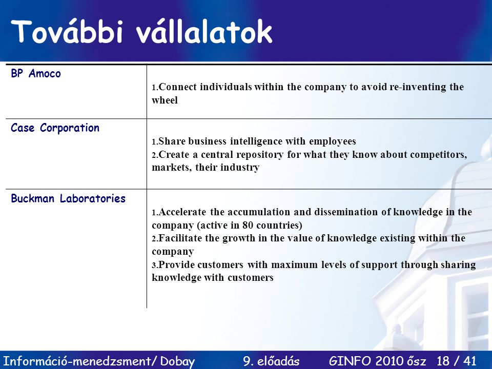Információ-menedzsment/ Dobay 9. előadás GINFO 2010 ősz 18 / 41 További vállalatok BP Amoco 1. Connect individuals within the company to avoid re-inve