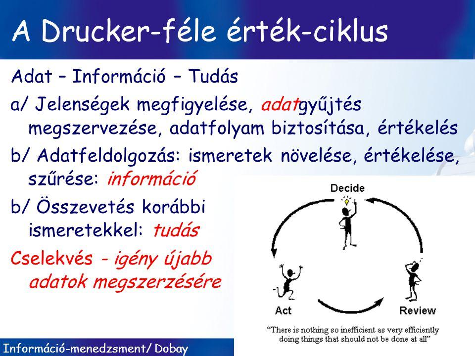 Információ-menedzsment/ Dobay 9. előadás GINFO 2010 ősz 20 / 41 A Drucker-féle érték-ciklus Adat – Információ – Tudás a/ Jelenségek megfigyelése, adat