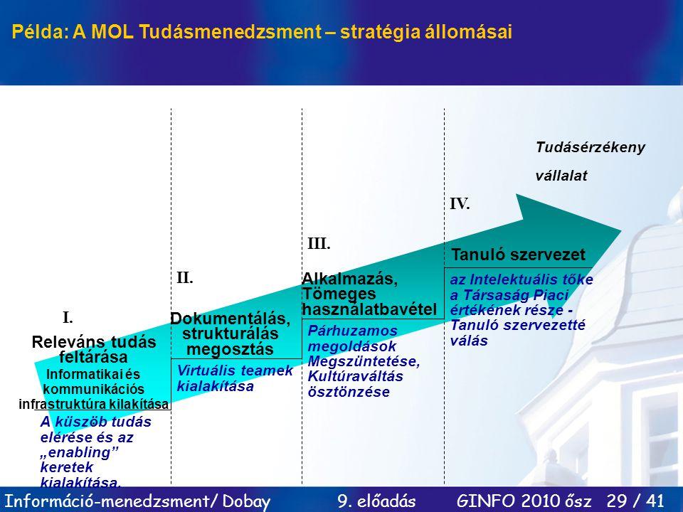 Információ-menedzsment/ Dobay 9. előadás GINFO 2010 ősz 29 / 41 az Intelektuális tőke a Társaság Piaci értékének része - Tanuló szervezetté válás Virt