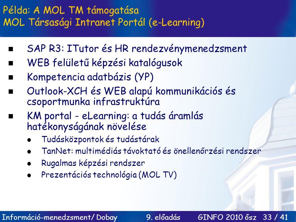 Információ-menedzsment/ Dobay 9. előadás GINFO 2010 ősz 33 / 41 Példa: A MOL TM támogatása MOL Társasági Intranet Portál (e-Learning) SAP R3: ITutor é