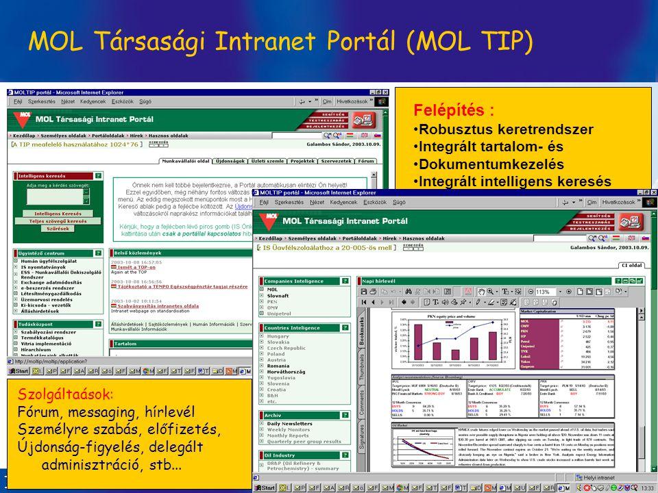 Információ-menedzsment/ Dobay 9. előadás GINFO 2010 ősz 34 / 41 MOL Társasági Intranet Portál (MOL TIP) Felépítés : Robusztus keretrendszer Integrált