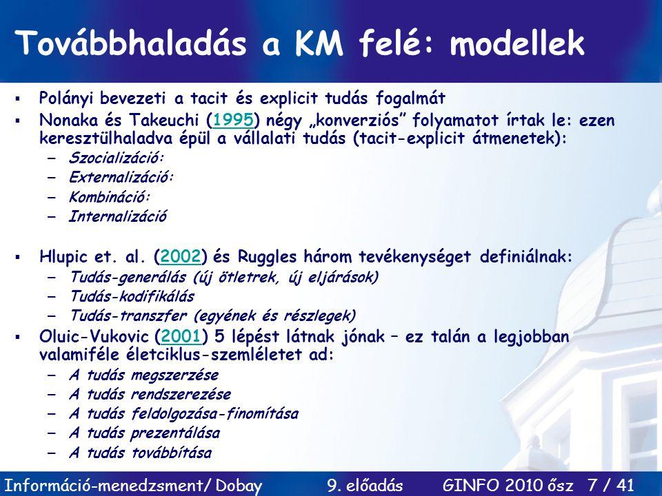 Információ-menedzsment/ Dobay 9. előadás GINFO 2010 ősz 7 / 41 Továbbhaladás a KM felé: modellek  Polányi bevezeti a tacit és explicit tudás fogalmát