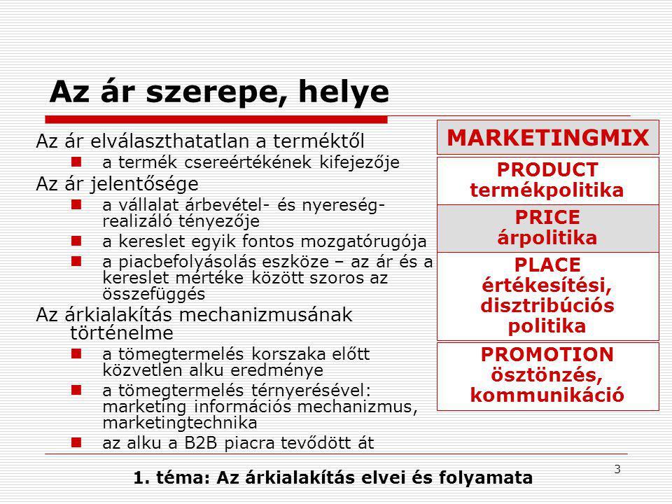 3 Az ár szerepe, helye Az ár elválaszthatatlan a terméktől a termék csereértékének kifejezője Az ár jelentősége a vállalat árbevétel- és nyereség- rea