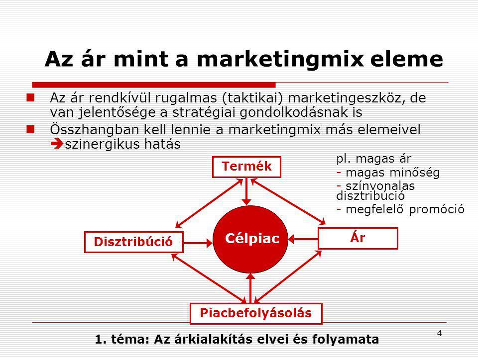 4 Az ár mint a marketingmix eleme Az ár rendkívül rugalmas (taktikai) marketingeszköz, de van jelentősége a stratégiai gondolkodásnak is Összhangban k