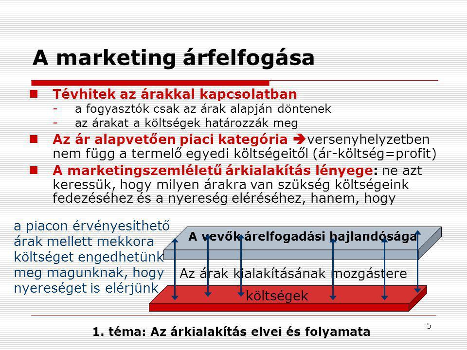 5 A marketing árfelfogása Tévhitek az árakkal kapcsolatban -a fogyasztók csak az árak alapján döntenek -az árakat a költségek határozzák meg Az ár ala