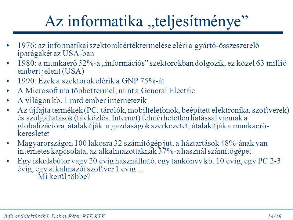 """Info architektúrák I. Dobay Péter, PTE KTK 13/48 IA alapfogalmak: konfigurációk, komplexitás 2 Tekintsünk két webhelyet: Gastroyal - ??? –Látszik a """"t"""
