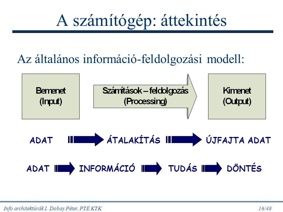 Info architektúrák I. Dobay Péter, PTE KTK 15/48 US households 2003: 64% having Internet, mainly broadband Worldwide spending on IT 2007 1.35 trillion