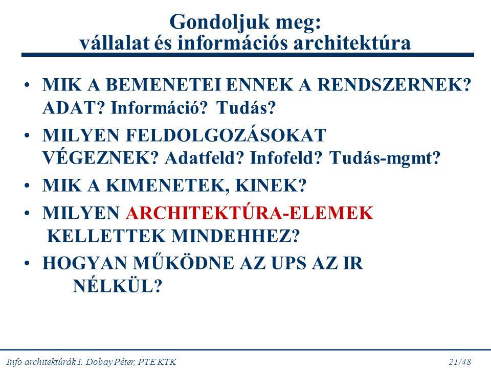 Info architektúrák I. Dobay Péter, PTE KTK 20/48