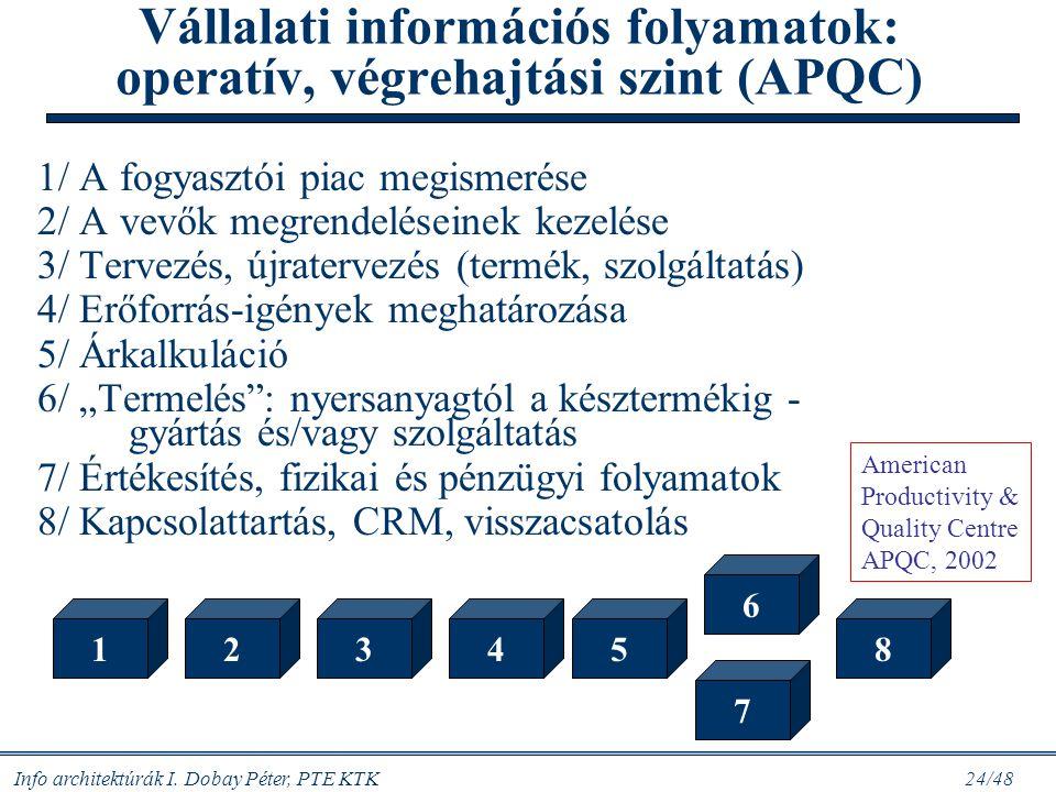 Info architektúrák I. Dobay Péter, PTE KTK 23/48 A vállalat alrendszerei OVIT