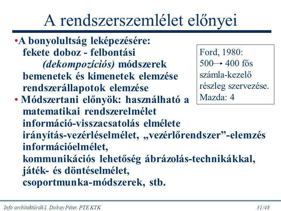Info architektúrák I. Dobay Péter, PTE KTK 30/48 Példa: rendszer, részrendszer, csatolás, visszacsatolás, határok Alvállalkozói számlák befogadása, ke